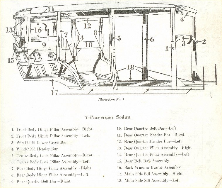 1931 on 62 chevy truck wiring diagram